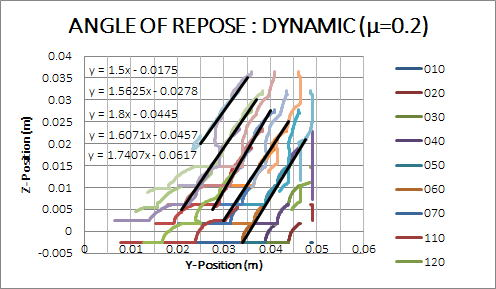 angle of repose of powder pdf